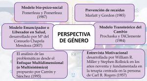 adicciones mujeres y drogas perspectiva de género prevención de recaídas